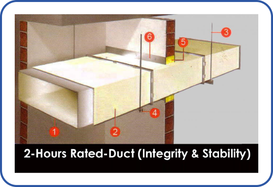 2-Hours Rated-Duct (Integrity & Stability)