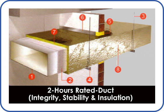 2-Hours Rated-Duct (Integrity, Stability & Insulation)